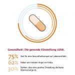 Ergo Risiko Report Infografik 8