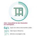 Ergo Risiko Report Infografik 6